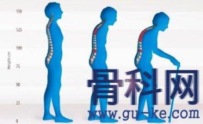 关节痛是什么原因引发的?