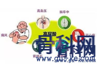 患痛风会出现什么现象,尿酸是经过什么方式排出体外?