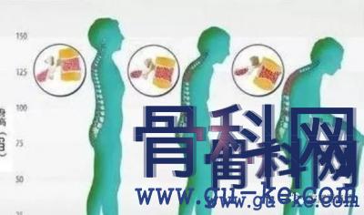 腰椎病的症状表现有哪些,有什么方法可以调理腰突,如何护理保健腰突?