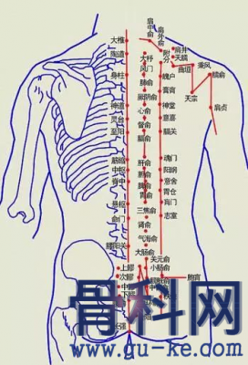 如何自测颈椎病,颈椎病有哪些危害,哪种方式对颈椎病最有效呢?