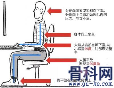 不良姿势是怎样影响我们的呢,如何预防错误坐姿带来的酸痛?